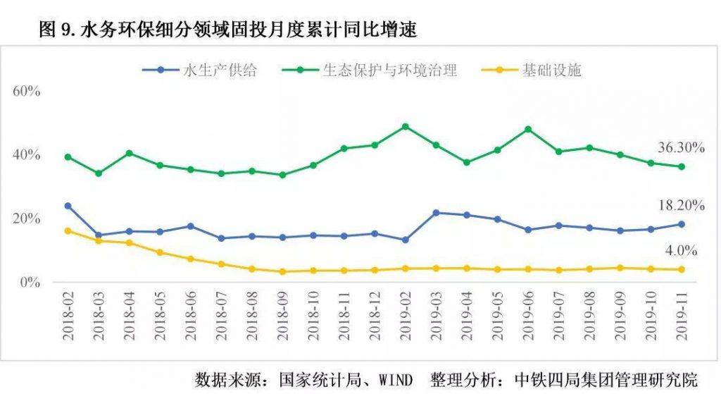2020年中国建筑业发展形势分析-建智汇